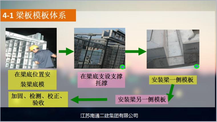 铝合金模板工法交流PPT(67页,附图丰富)_4