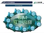 BIM在预制装配式住宅中的应用(共64页)