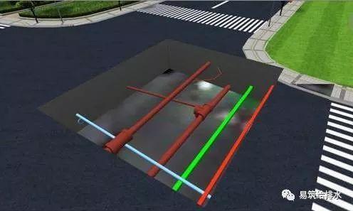 市政给排水管道设计的优化措施分析