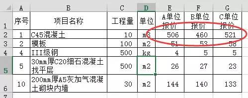 工程造价中12个简单的Excel应用技巧_10