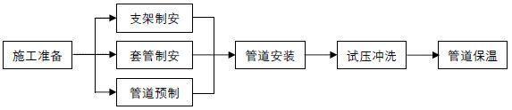 医院及手术室空调系统设计应用参考手册_44