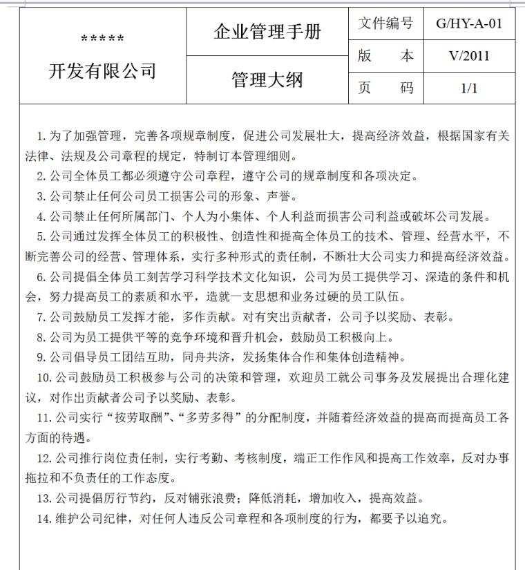 房地产企业管理制度手册(最全合集)(共125页)_2