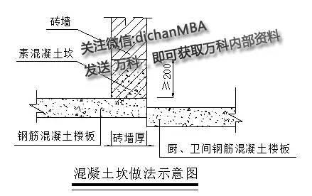 万科集团工程技术构造标准(西南版)