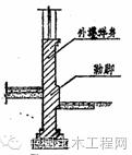 建筑工程建筑面积计算规范,值得收藏_2