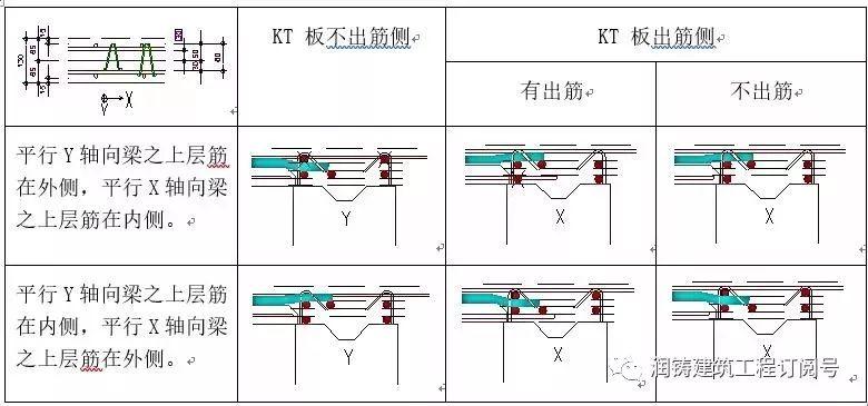 从施工端看问题,探讨预制叠合KT板设计合理性!_10