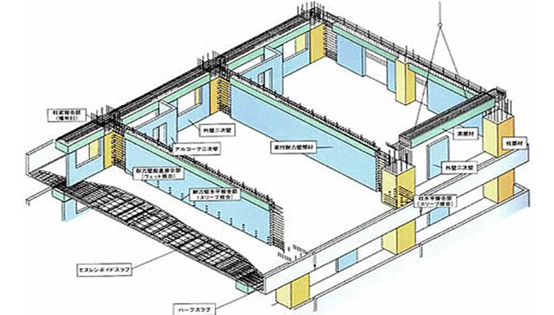 装配整体式混凝土结构住宅设计培训(PPT,112页)