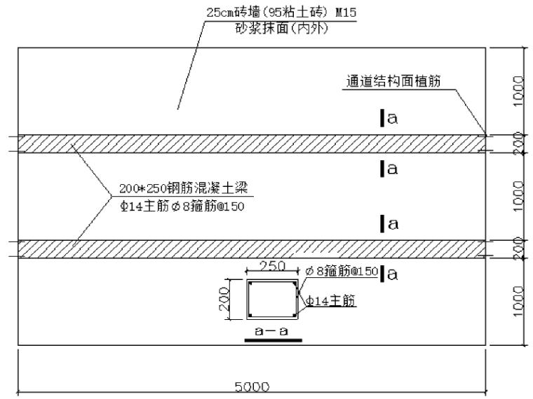 [天津]地下通道出入口封堵方案