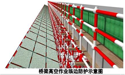 市政工程施工现场安全文明标准化管理图集(PPT,149页)-悬挑脚手架固定在满堂支架