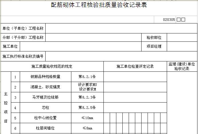 配筋砌体工程检验批质量验收记录表
