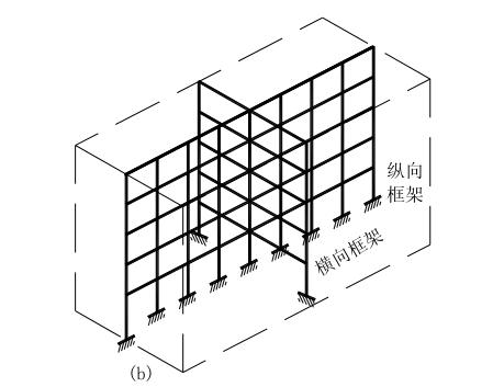 框架结构设计(PDF,28页)
