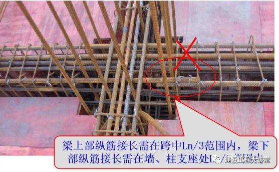 現場墻、板、梁鋼筋連接施工要點及常見問題_32