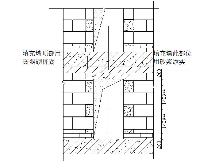 地铁车站砌体工程施工方案