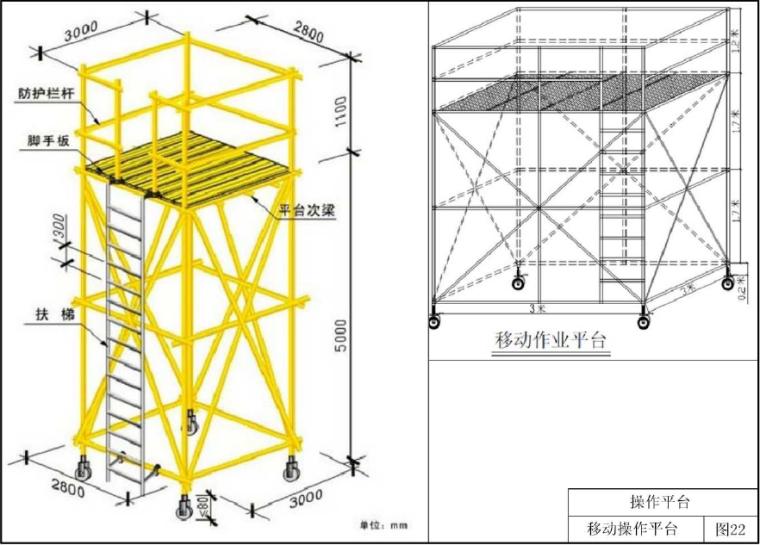 [青岛]建筑工程施工现场安全生产与文明施工标准化图集PDF(60页,2018年)
