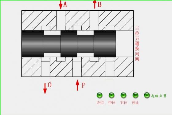 [分享]每天接触液压系统,却对原理一知半解?动画图片