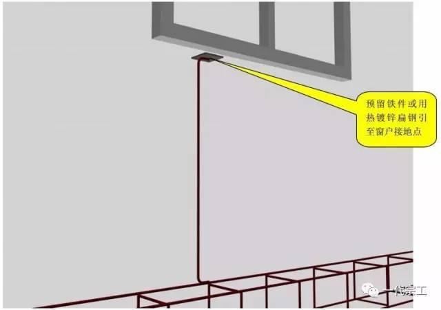 中建八局施工质量标准化图册(土建、安装、样板),超级实用!_42