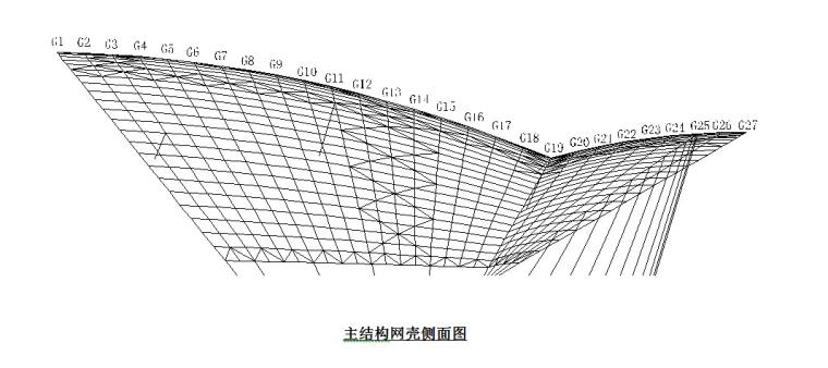 金华市剧院屋盖钢结构网架吊装方案(施工工具图丰富)