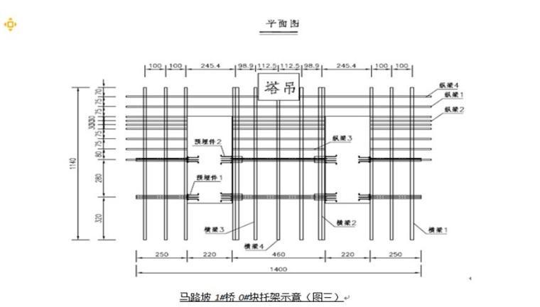 (73m+130m+73m)主桥上部结构施工安全专项方案汇报PPT(170页