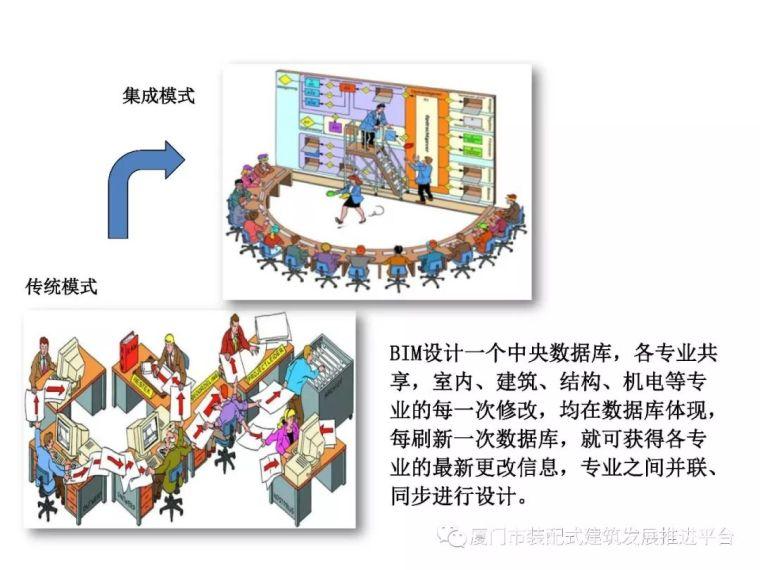BIM技术在建筑工程中的应用_9