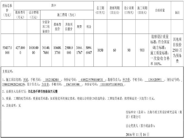 [上海]松浦大桥大修工程投标文件(315页)