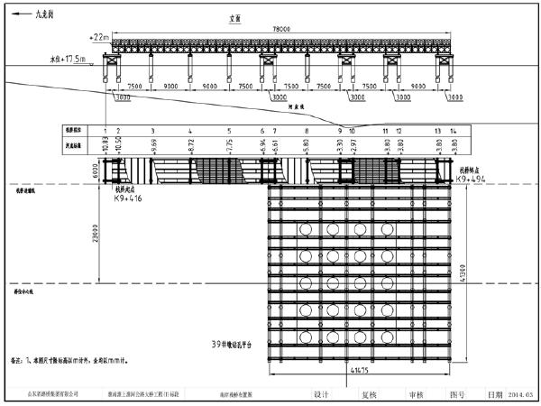 淮南淮上淮河公路大桥工程I标段)栈桥、平台施工汇报材料