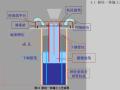 广州新电视塔综合配套工程桩柱一体方案(共61页)