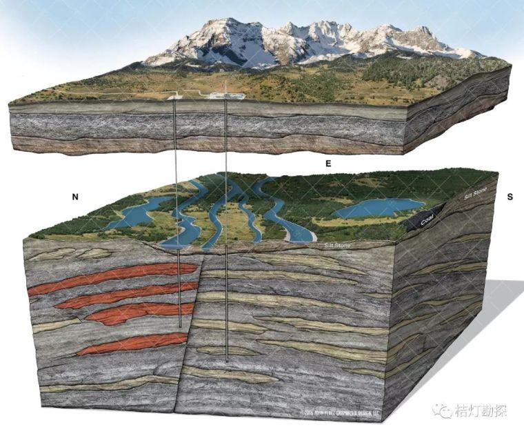 史上最震撼的3D地质模型!(超高清!)