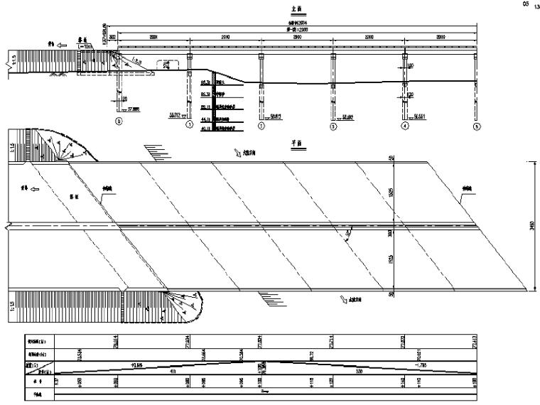 [山东]潍坊交通工程及沿线设施大桥工程施工图纸
