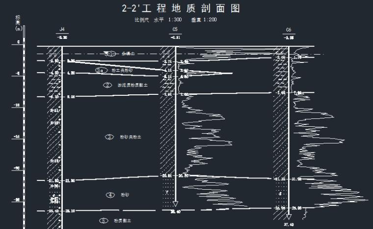 多层车间项目岩土工程勘察报告-工程地质剖面图2