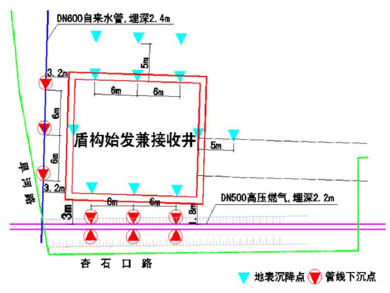 热电中心电缆隧道监控量测方案