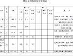 【贵州】某桥梁工程劳务分包招标文件(共8页)