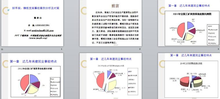 脚手架、模板支架事故案例分析及对策