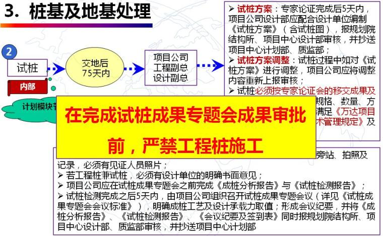 万达集团建筑项目地下四大块管理办法PPT-桩基及地基处理