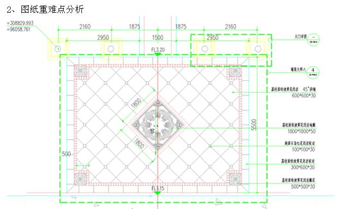 房地产园林工程标前项目分析解读(229页,技术标)_8