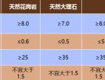 石材幕墙基础知识(详解),强烈推荐分享!