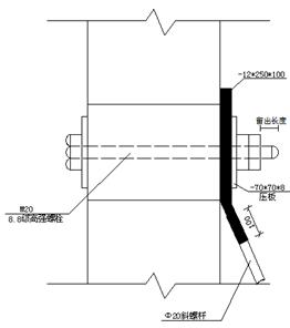 一种新型工具式悬挑架——花篮拉杆工具式悬挑架施工工法_17