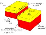 环境岩土工程学之七放射性有害废物的处置(PPT,28页)