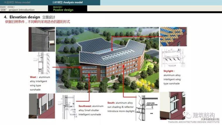 """BIM正向设计实现绿色建筑""""零能耗""""_57"""