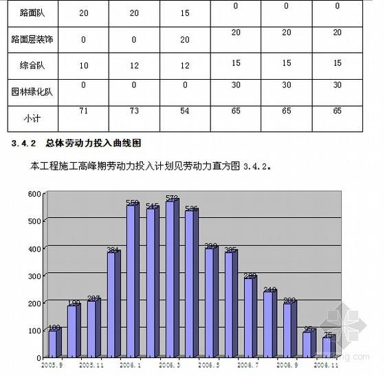 [广东]270页市区污水处理系统工程施工组织设计方案