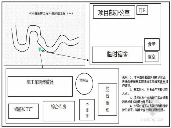 [云南]河道治理改造工程施工组织设计