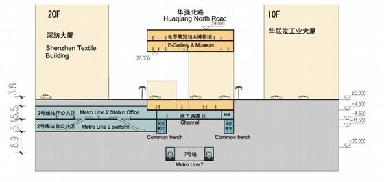 沿街地块规划及高层建筑设计剖面图