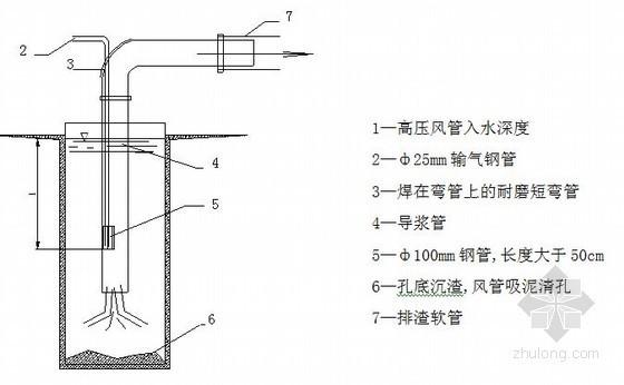 [河南]粉细砂层反循环钻孔灌注桩施工方案(桩长125米)
