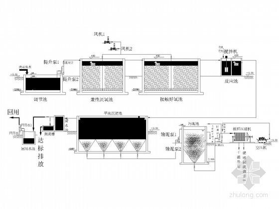 [深圳]废水处理工程施工图纸(含施工方案)