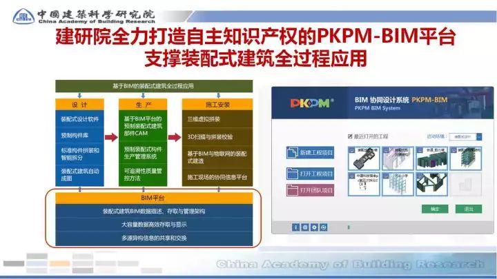 BIM在预制装配sbf123胜博发娱乐全过程的应用(48张PPT)_16