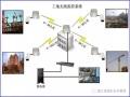 施工现场视频监控解决方案