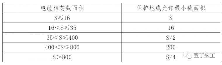 临水临电标准做法详解_18