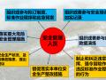 【中煤集团】安全管理培训(共90页)