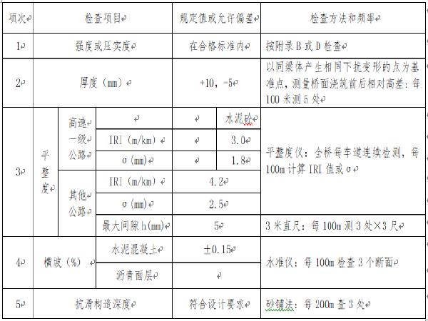 [攀枝花]K253+360拱橋施工組織設計方案