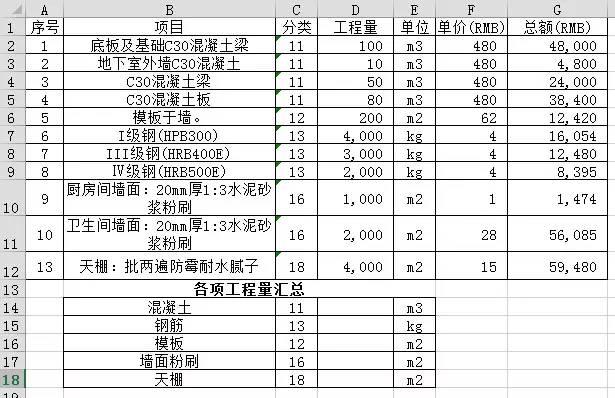 工程造价中12个简单的Excel应用技巧_7