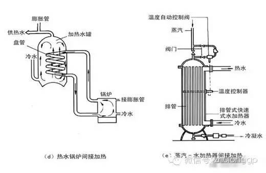 建筑热水供应系统图示_4