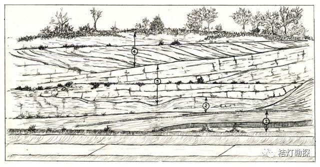 史上最经典、最实用的20张地质学图!_20